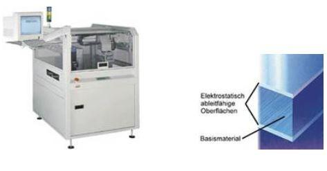 Plattenmaterial PC - DPC-300